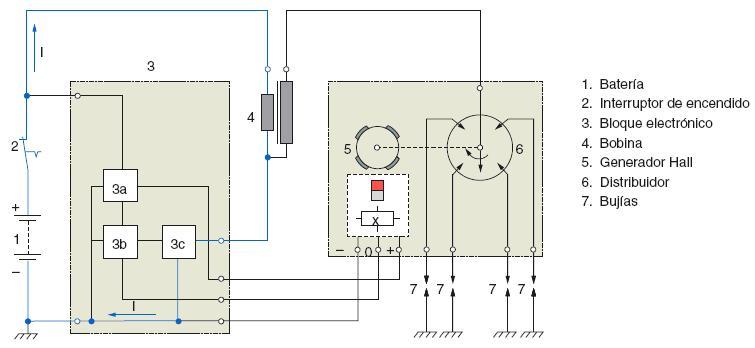 encendido-transistorizado-bloque-elestronico-efecto-hall
