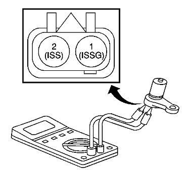 medida de la resistencia sensor de velocidad
