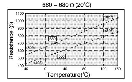 Fallas en Sensor de Velocidad – Sensores de Velocidad Efecto Hall