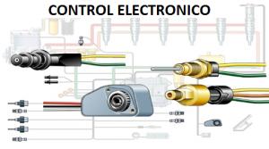 Sistema de Inyección HEUI Actuación de la Inyección