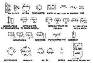 Como Interpretar un Diagrama Electrico Automotriz