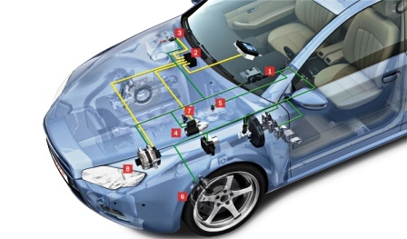 Sistema de Ahorro de Combustible Start Stop Bosch