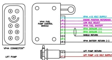 Funcionamiento de la Inyeccion Diesel - Todo sobre la bomba inyeccion VP44 -2.0 dti VP_44_PIN_CABLEADO