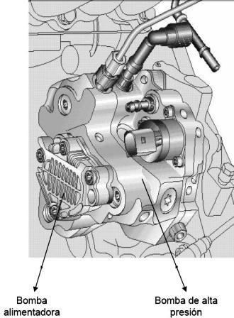 Funcionamiento Componentes Sistema Diesel Common Rail Bosch