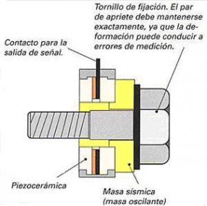 Cristal Sensor Detonacion
