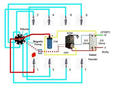 Encendido electronico diagrama