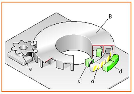 Modulo Control Sistema Direccion