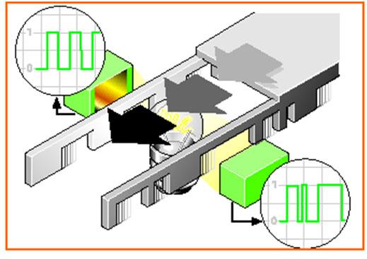 Modulo Control Sistema Direccion-2