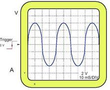 señal osciloscopio